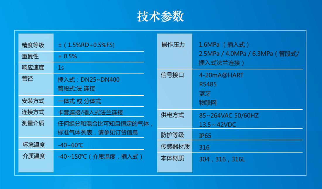 TGF600(管段卡套连接)_04.png