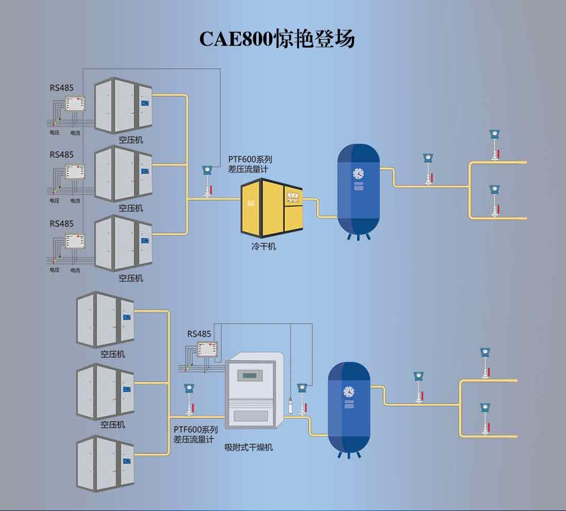 CAE800压缩空气能效测试仪_03.jpg