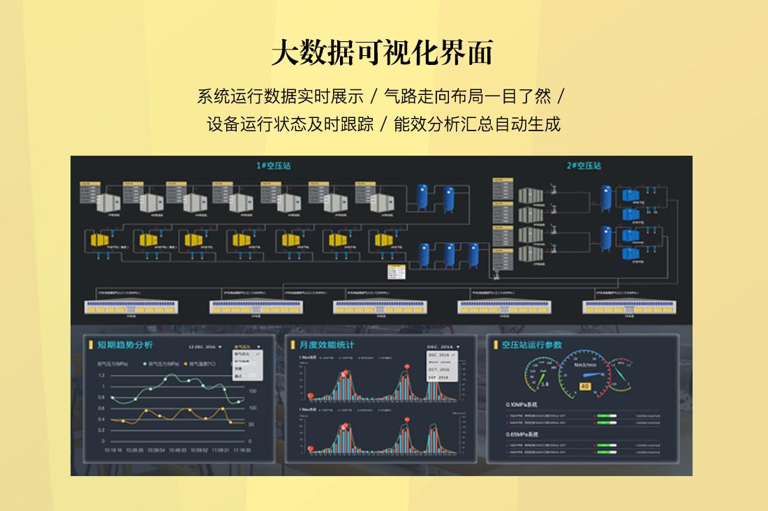 压缩空气智能系统_03.png